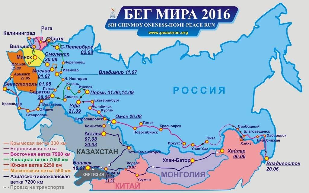 марафон российский сайт
